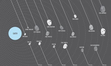 Infographic: Which Asteroids Are Swinging Closest to Earth?
