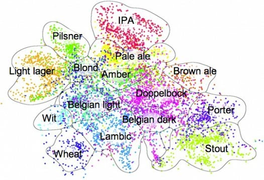 What Snooty Beer Should I Drink? [Infographic]