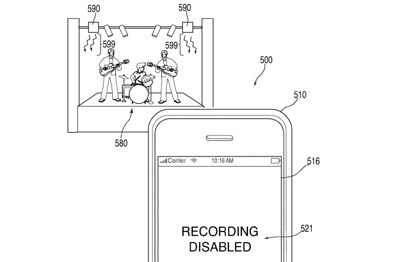 Apple Granted Patent For Phone Camera Disabling Device