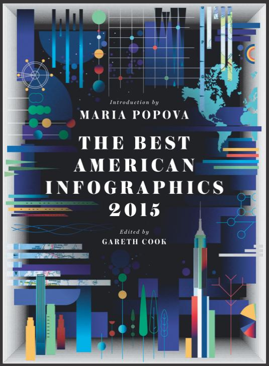 'America's Best Infographics 2015' Is Out Today