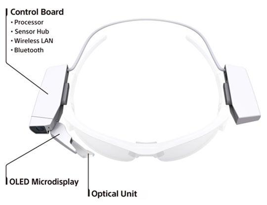Sony microdisplay