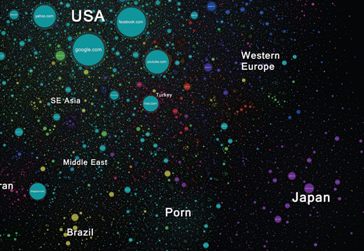 A Map Of The Internet Universe [Infographic]