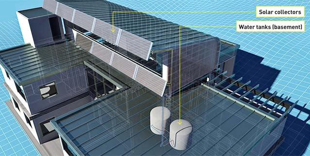 Green Dream: A Solar-Powered Water Boiler
