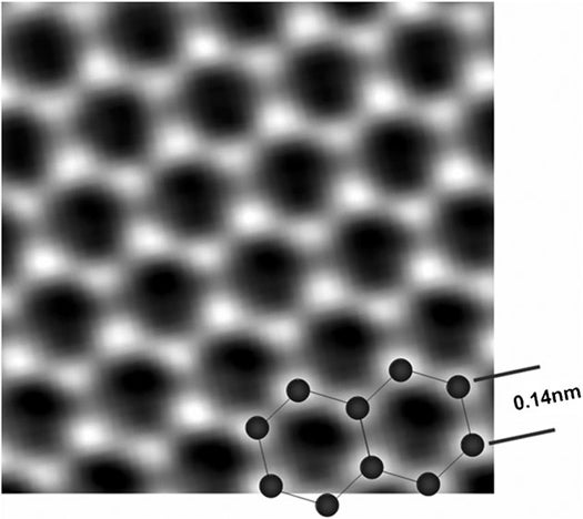 First Effective Way to Produce Graphene Sheets Could Usher in the Future of Electronics