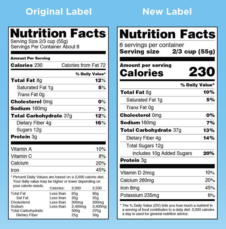 The FDA's updated nutrition labels could improve your health—if you know how to read them