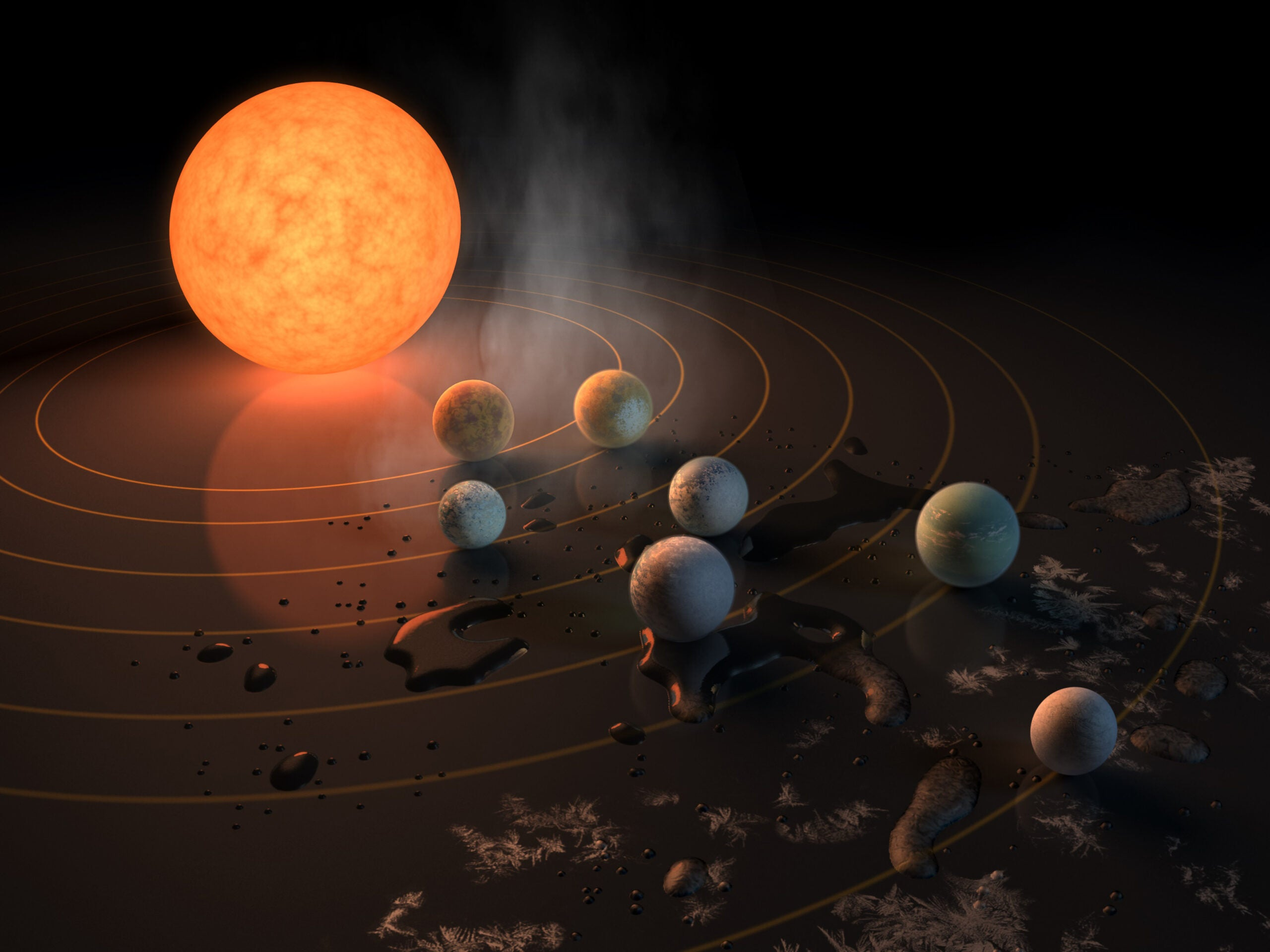 7 planets in the trappist-1 solar system