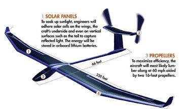 Eco Flying Machine