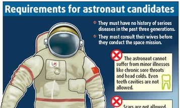 China Cracks Down on Bad Breath in Space