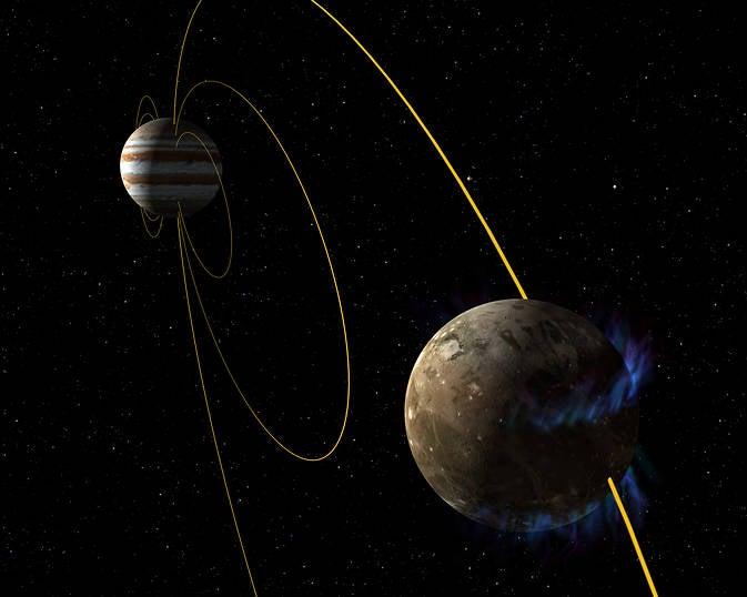 """Ganymede"