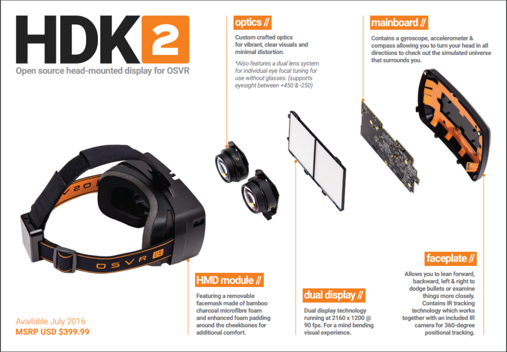 The HDK 2 has similar specifications to the Oculus Rift and HTC Vive.