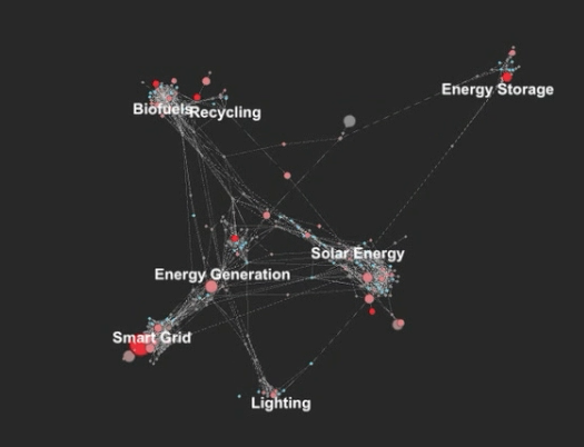 Video: A Company's Algorithms Reveal Hidden Connections Among All That Data