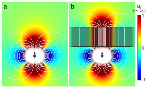 Metamaterial Can Squirt A Magnetic Field Through A Hose
