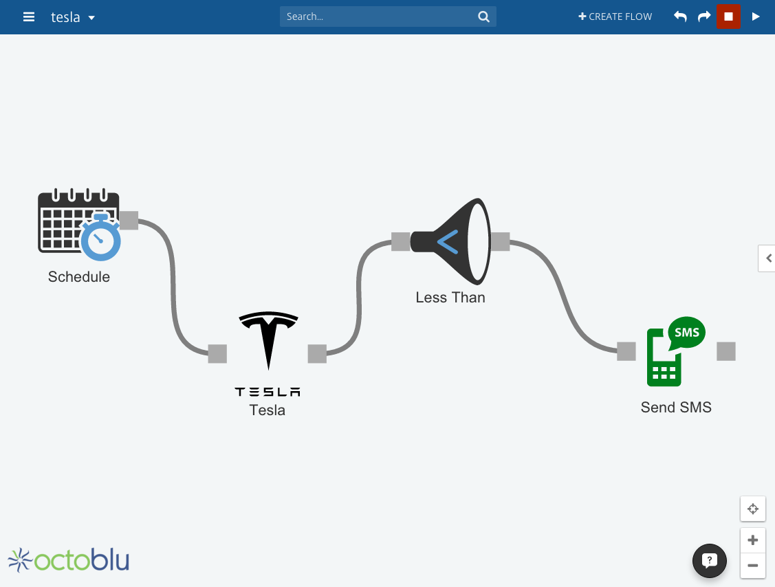 Octoblu Brings the Internet of Things to Your Car
