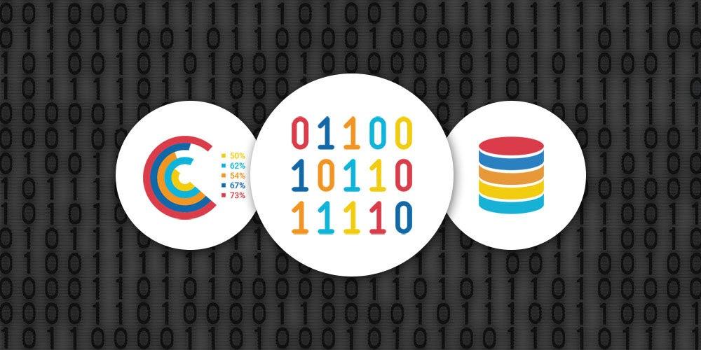 The Big Data Bundle