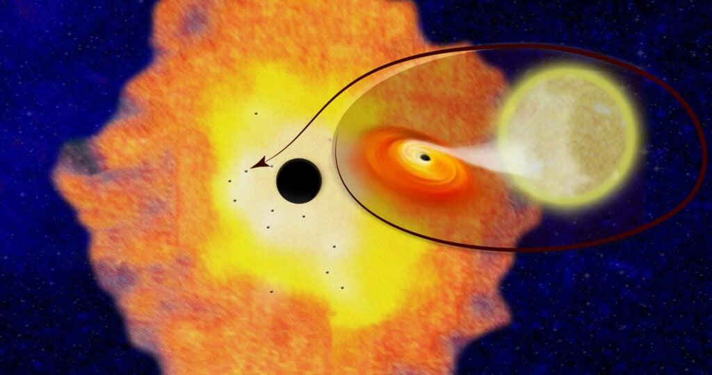 black hole illustration, inset star getting sucked into black hole