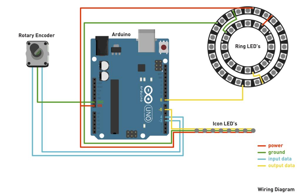"""""""Arduino"""