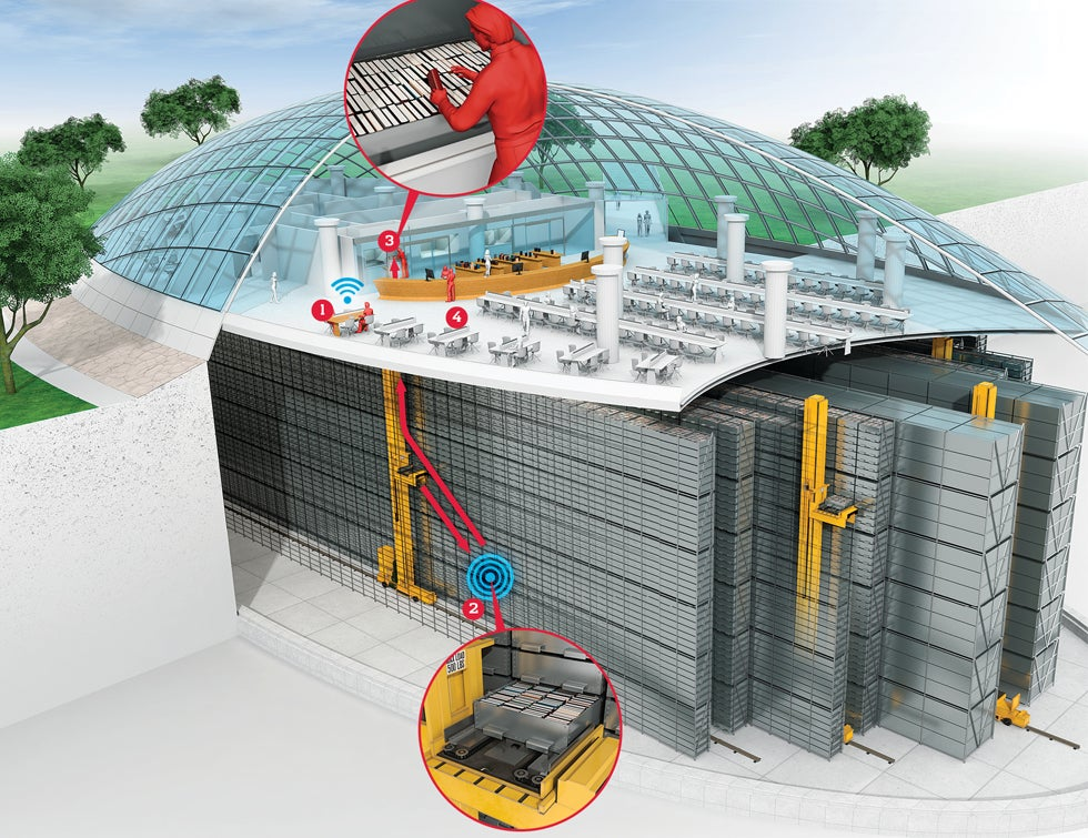 how-it-works illustration of an Underground Robot Library