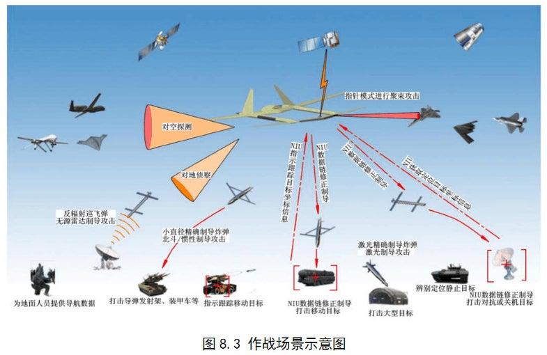 China UAV Drone Divine Eagle