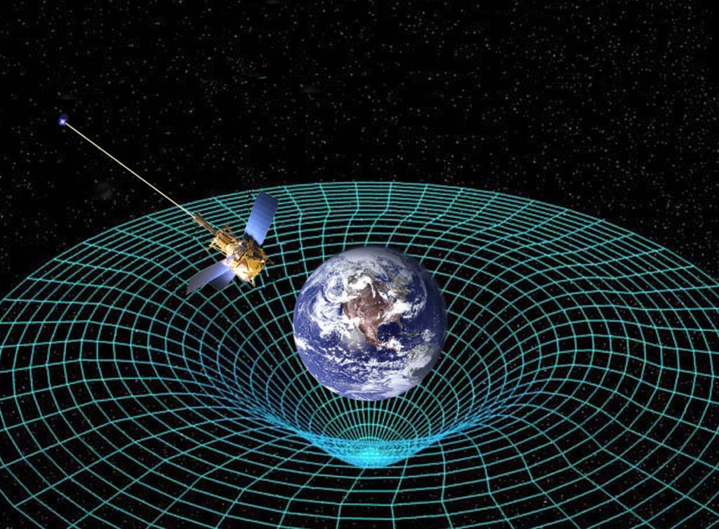 """""""Relativity"""