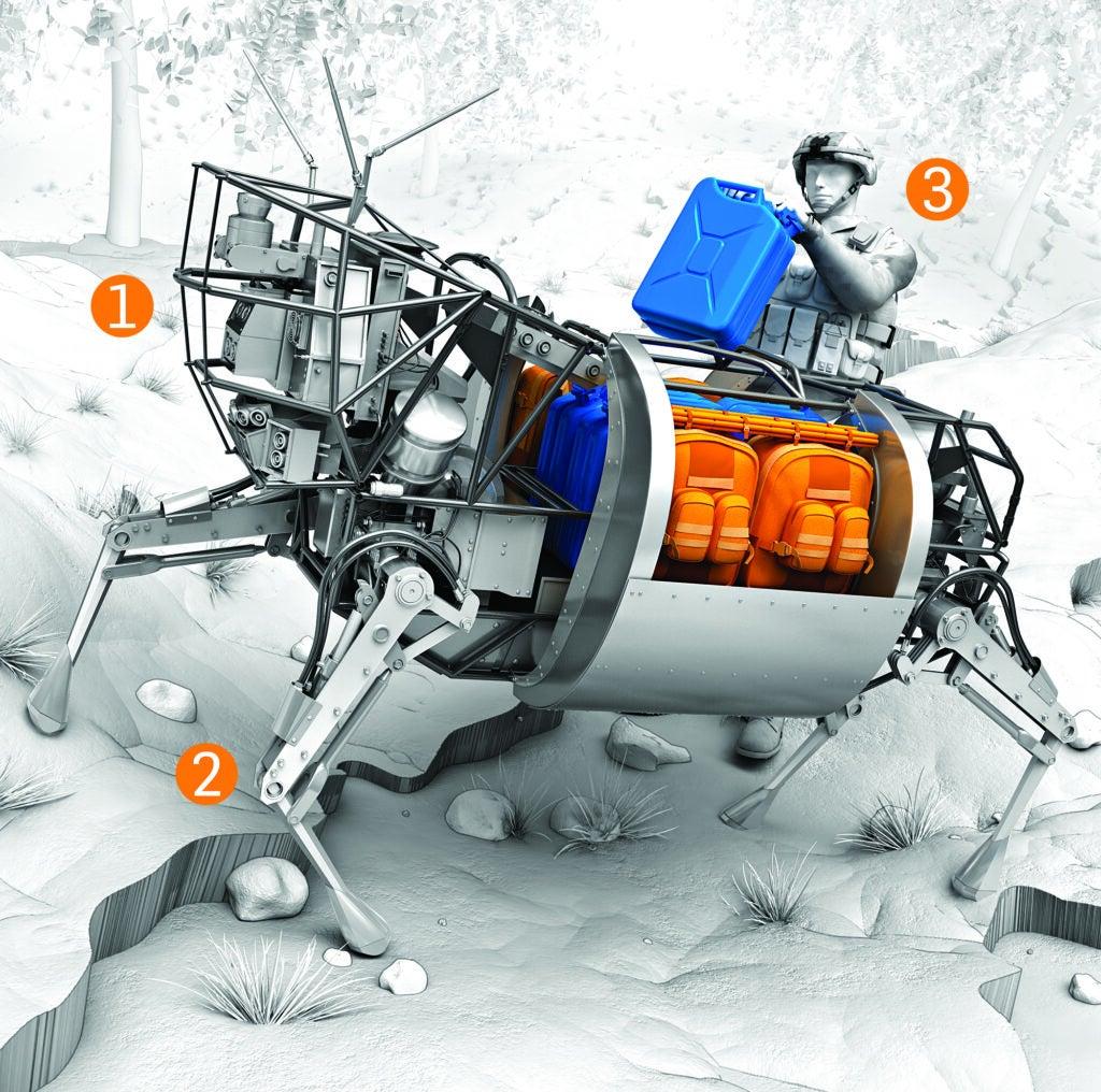 """Robotic"