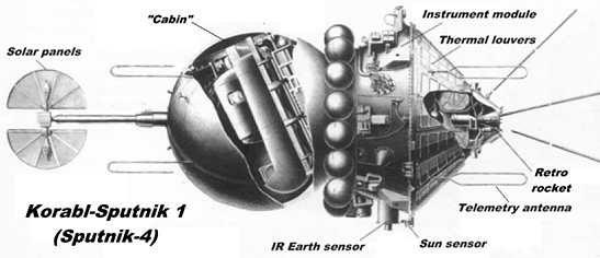 Diagram of Korabl-Sputnik 1