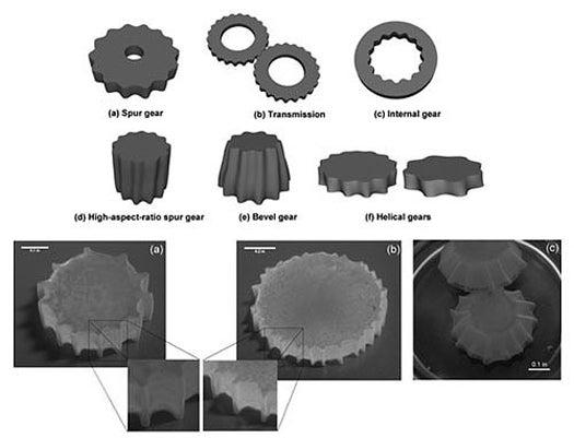 Scientists Design Versatile Self-Assembling Nanogears