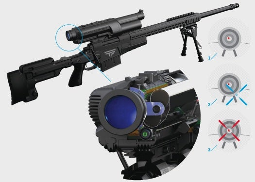 Drone-Vision Rifle Goes On Sale For $22K