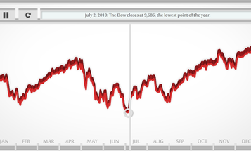 With the Dow Piano, You Can Listen to the Tune of the Stock Market
