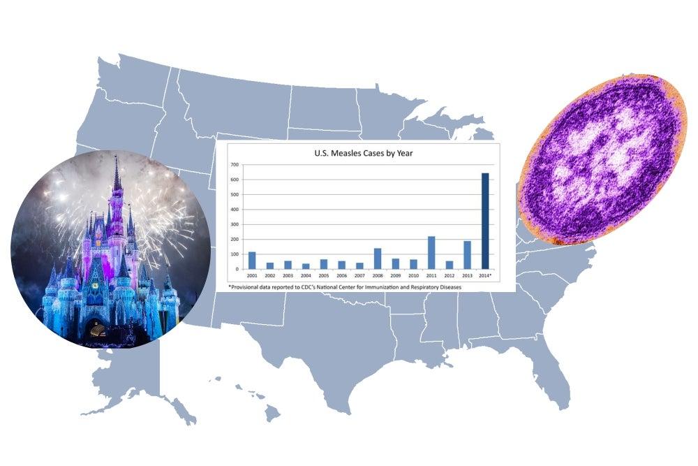 Has Measles Begun a Triumphant Return?