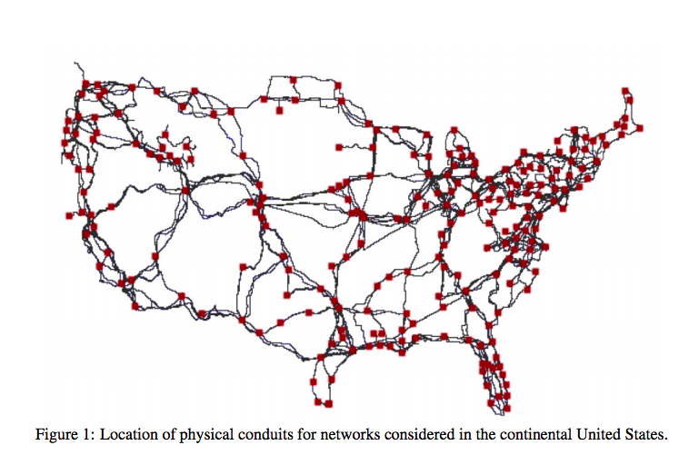 An Internet Map To Rule Them All