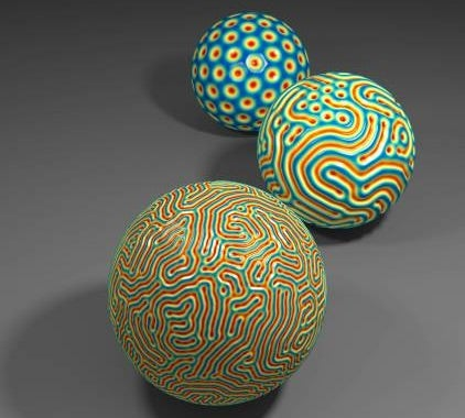 A Unified Theory Of How Soft, Curved Things Wrinkle