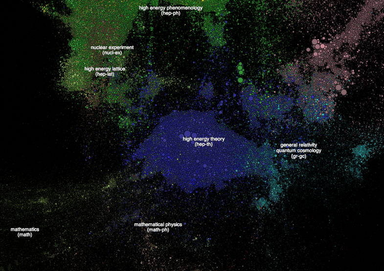 More Than 800,000 Scientific Papers In One Beautiful Infographic