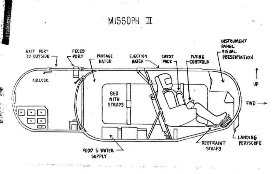 Internal layout of MISSOPH III