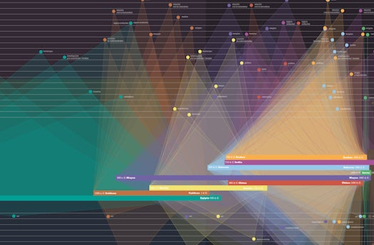 9 Of The Most Amazing Infographics Of 2012