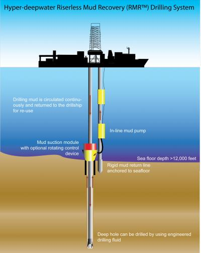 New Technology Could Drill Deeper Into the Earth Than Ever Before