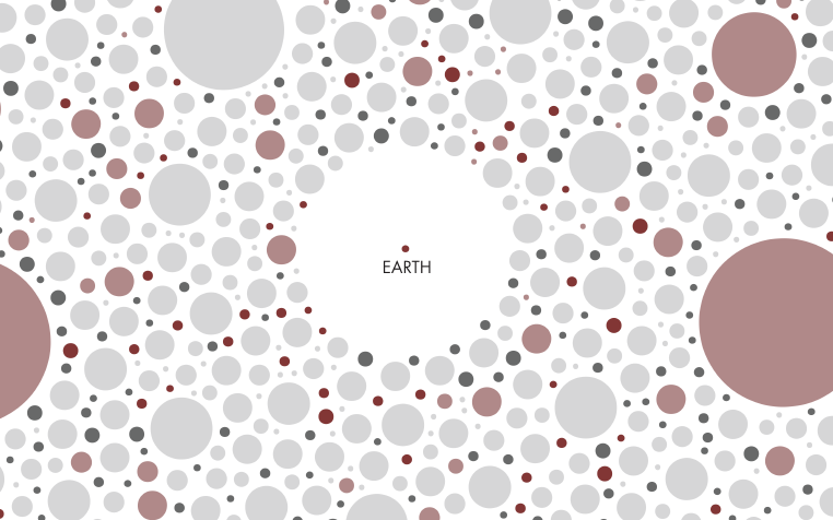 A Snapshot Of Earth's Exoplanet Neighbors [Infographic]