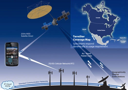 Help Buy a Satellite from a Bankrupt Telecom to Beam Free Web to the Developing World