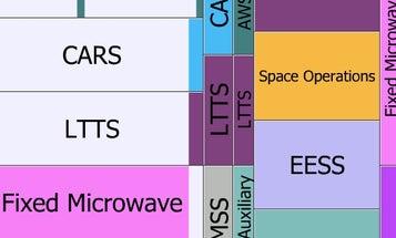 To Explain the Broadcast Spectrum, FCC Unveils Cool Interactive Tools