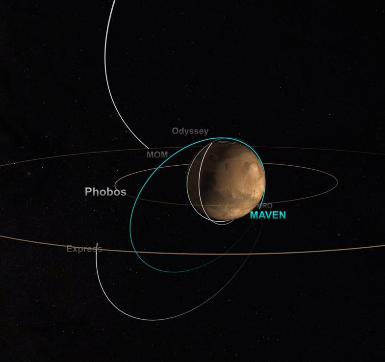 Martian Vizualization