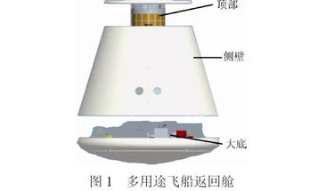 What Will The Next Chinese Spaceship Look Like?