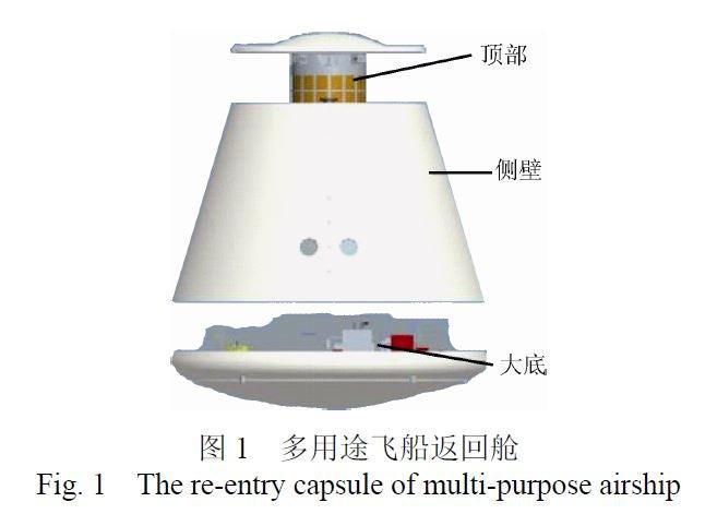 Chinese Spaceship