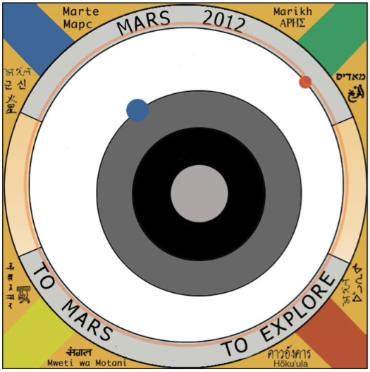 How A Sundial Lets Curiosity See Mars in Living Color