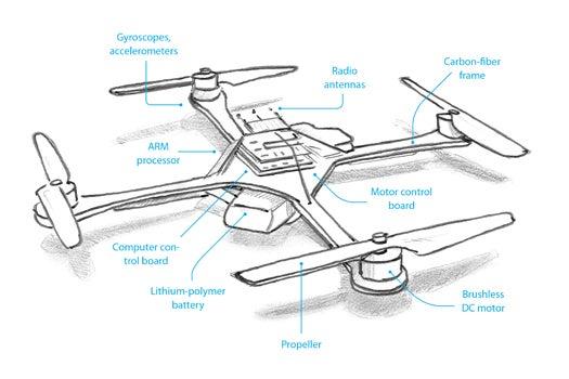 "Rough Sketch: ""I Build Flying Robots"""