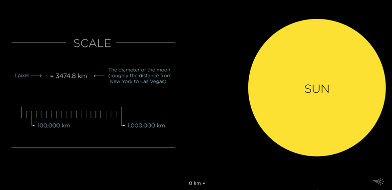 Scroll Through The Solar System From The Comfort Of Your Chair