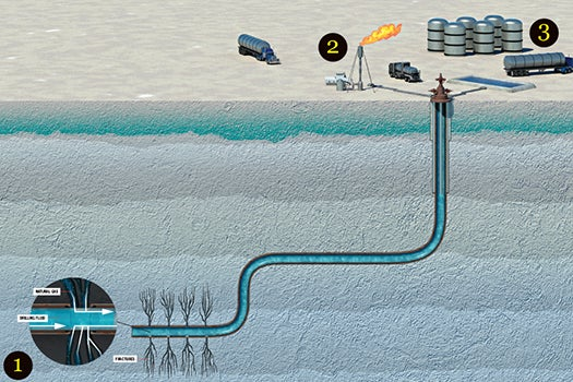 The Energy Fix: How To Clean Up Fracking's Bad Rep
