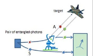China's latest quantum radar could help detect stealth planes, missiles