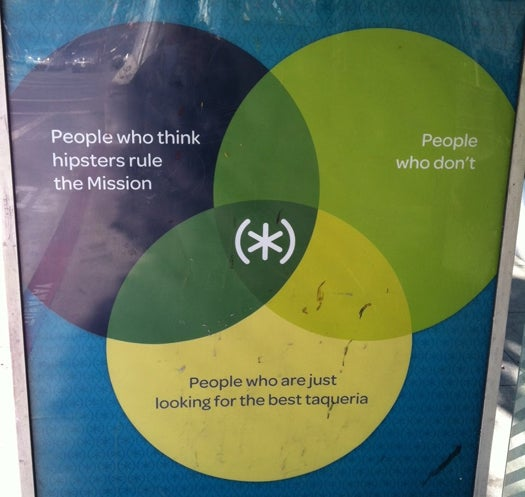 Smartphone Accessory Manufacturer Does Not Understand Venn Diagrams