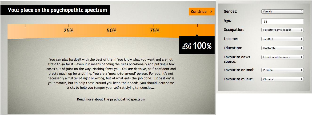 Would a Psychopath Cheat a Psychopath Test?