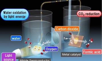 Panasonic's Artificial Photosynthesis Turns Water, Sunlight, and CO2 into Useful Chemicals