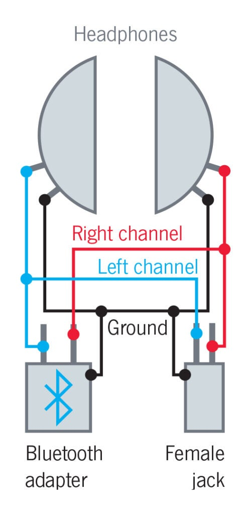 Headphones Diagram